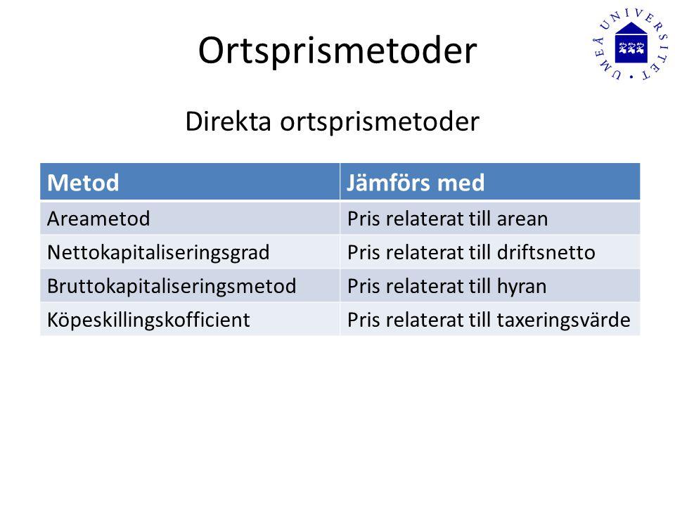 Ortsprismetoder MetodJämförs med AreametodPris relaterat till arean NettokapitaliseringsgradPris relaterat till driftsnetto Bruttokapitaliseringsmetod