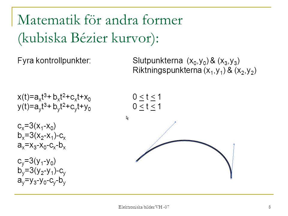 Elektroniska bilder VH -07 8 Matematik för andra former (kubiska Bézier kurvor): Fyra kontrollpunkter:Slutpunkterna (x 0,y 0 ) & (x 3,y 3 ) Riktningspunkterna (x 1,y 1 ) & (x 2,y 2 ) x(t)=a x t 3 + b x t 2 +c x t+x 0 0 < t < 1 y(t)=a y t 3 + b y t 2 +c y t+y 0 0 < t < 1 c x =3(x 1 -x 0 ) b x =3(x 2 -x 1 )-c x a x =x 3 -x 0 -c x -b x c y =3(y 1 -y 0 ) b y =3(y 2 -y 1 )-c y a y =y 3 -y 0 -c y -b y