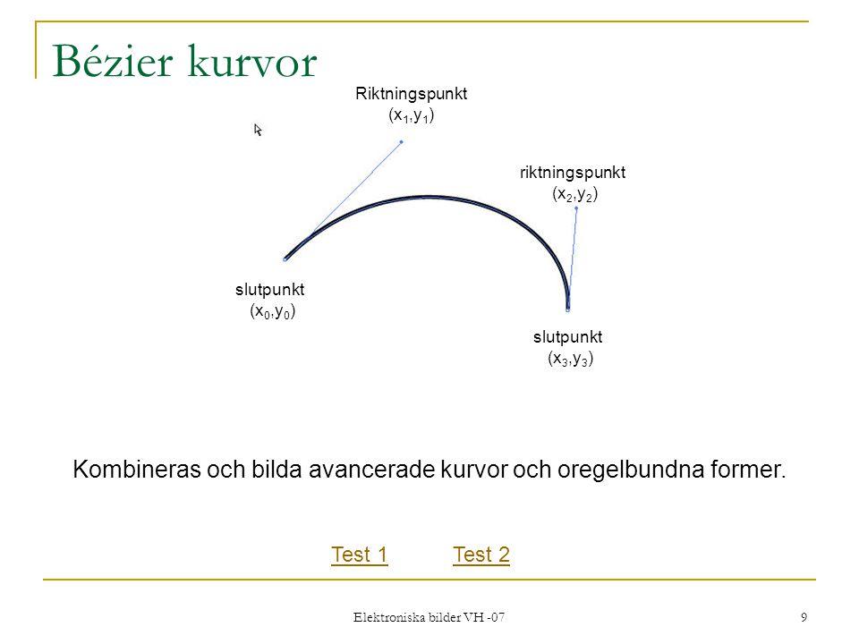 Elektroniska bilder VH -07 9 Bézier kurvor Riktningspunkt (x 1,y 1 ) riktningspunkt (x 2,y 2 ) slutpunkt (x 0,y 0 ) slutpunkt (x 3,y 3 ) Kombineras och bilda avancerade kurvor och oregelbundna former.