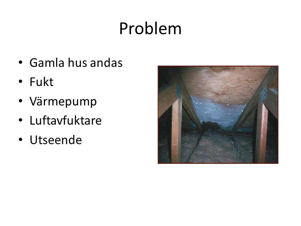 Problem Gamla hus andas Fukt Värmepump Luftavfuktare Utseende