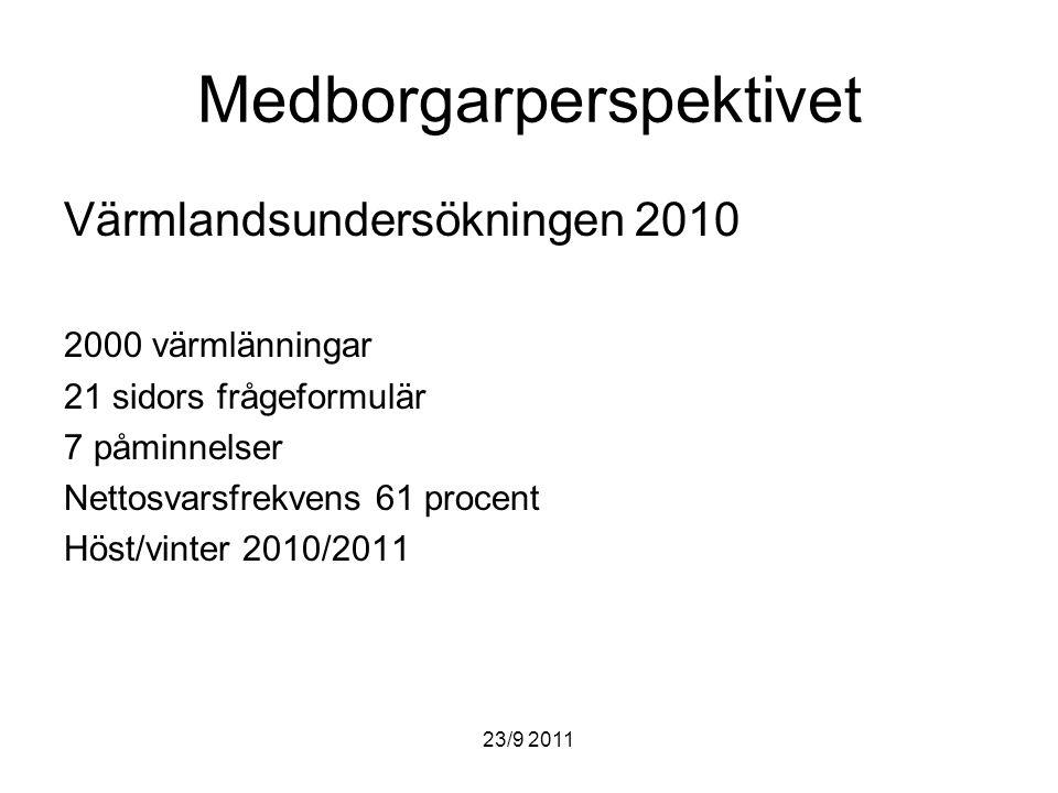 23/9 2011 Medborgarperspektivet Värmlandsundersökningen 2010 2000 värmlänningar 21 sidors frågeformulär 7 påminnelser Nettosvarsfrekvens 61 procent Höst/vinter 2010/2011
