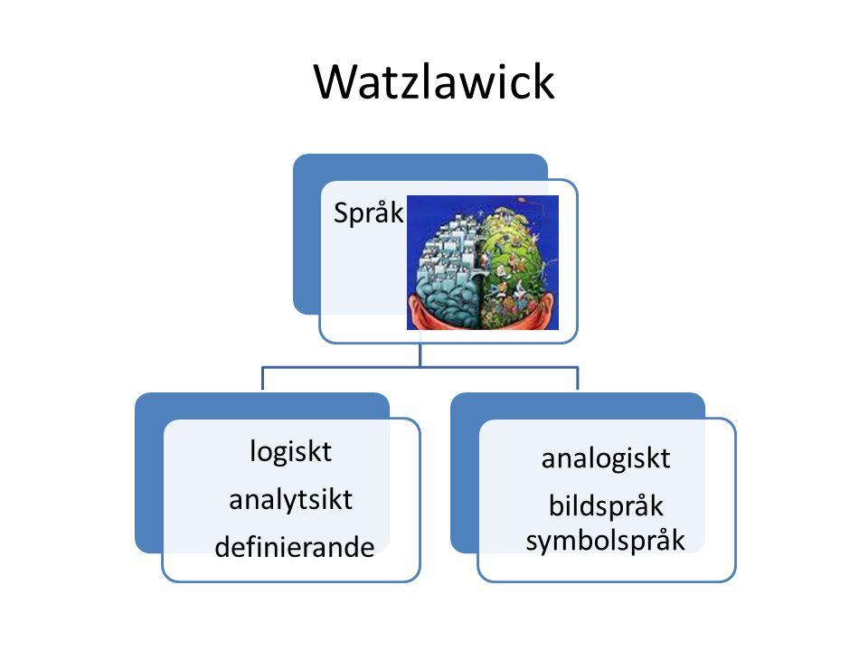 Watzlawick Språklogiskt analytsikt definierande analogiskt bildspråk symbolspråk