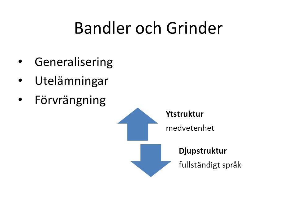 Bandler och Grinder Generalisering Utelämningar Förvrängning Ytstruktur medvetenhet Djupstruktur fullständigt språk
