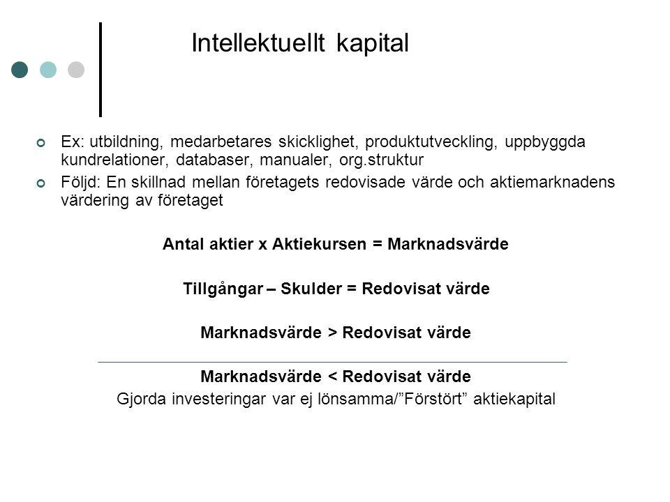 Intellektuellt kapital Ex: utbildning, medarbetares skicklighet, produktutveckling, uppbyggda kundrelationer, databaser, manualer, org.struktur Följd: