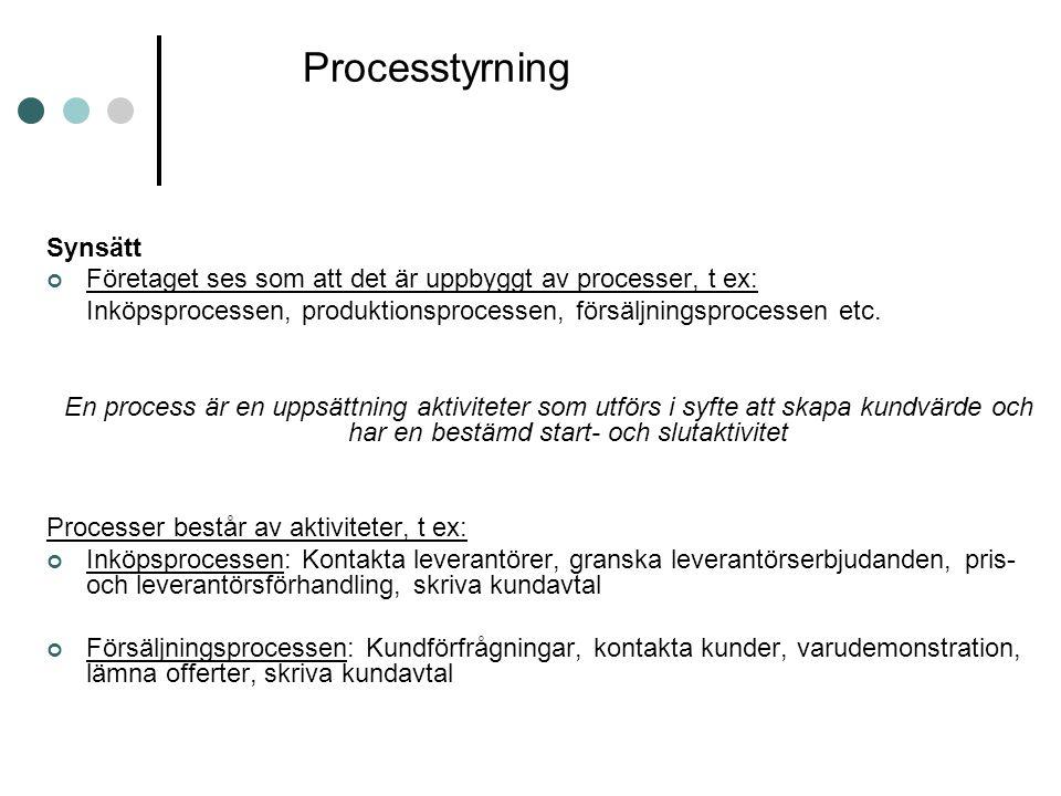 Processtyrning Synsätt Företaget ses som att det är uppbyggt av processer, t ex: Inköpsprocessen, produktionsprocessen, försäljningsprocessen etc. En
