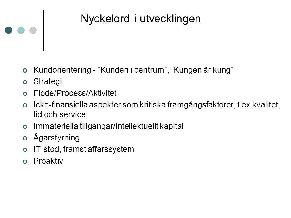 """Nyckelord i utvecklingen Kundorientering - """"Kunden i centrum"""", """"Kungen är kung"""" Strategi Flöde/Process/Aktivitet Icke-finansiella aspekter som kritisk"""