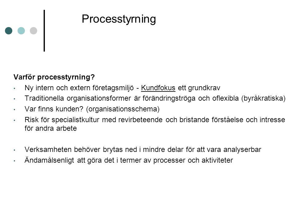 Processtyrning Varför processtyrning? Ny intern och extern företagsmiljö - Kundfokus ett grundkrav Traditionella organisationsformer är förändringströ