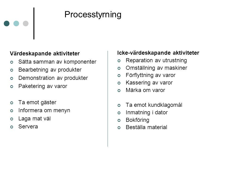 Processtyrning Värdeskapande aktiviteter Sätta samman av komponenter Bearbetning av produkter Demonstration av produkter Paketering av varor Ta emot g