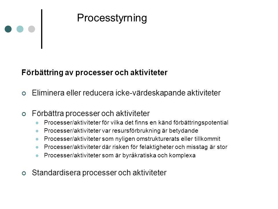 Processtyrning Förbättring av processer och aktiviteter Eliminera eller reducera icke-värdeskapande aktiviteter Förbättra processer och aktiviteter Pr