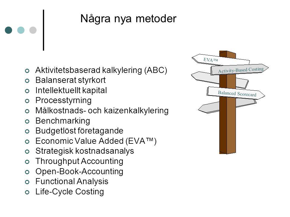 Några nya metoder Aktivitetsbaserad kalkylering (ABC) Balanserat styrkort Intellektuellt kapital Processtyrning Målkostnads- och kaizenkalkylering Ben