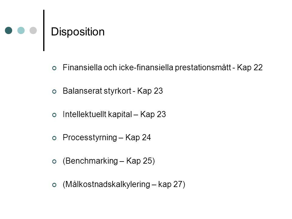 Disposition Finansiella och icke-finansiella prestationsmått - Kap 22 Balanserat styrkort - Kap 23 Intellektuellt kapital – Kap 23 Processtyrning – Ka