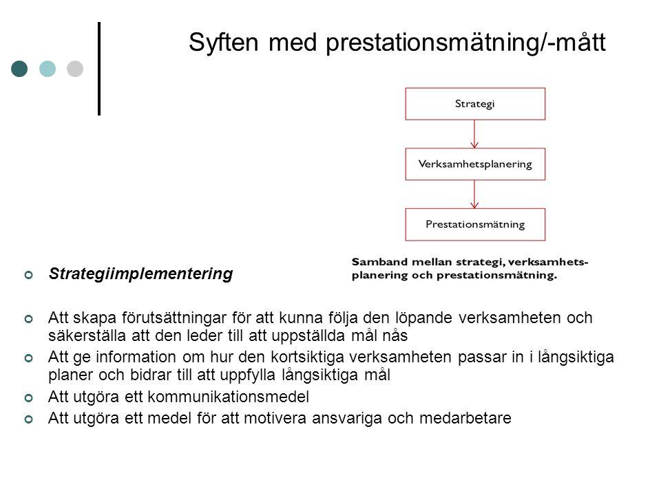 Syften med prestationsmätning/-mått Strategiimplementering Att skapa förutsättningar för att kunna följa den löpande verksamheten och säkerställa att