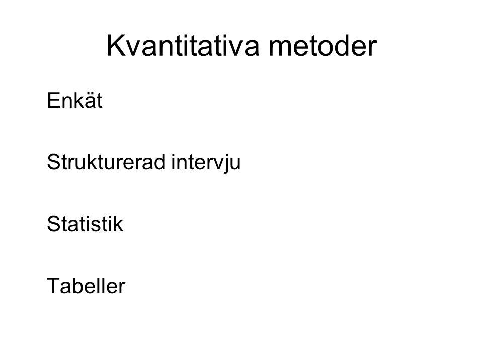 Kvantitativa metoder Enkät Strukturerad intervju Statistik Tabeller