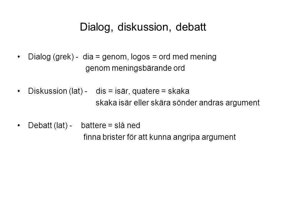 Dialog, diskussion, debatt Dialog (grek) - dia = genom, logos = ord med mening genom meningsbärande ord Diskussion (lat) - dis = isär, quatere = skaka