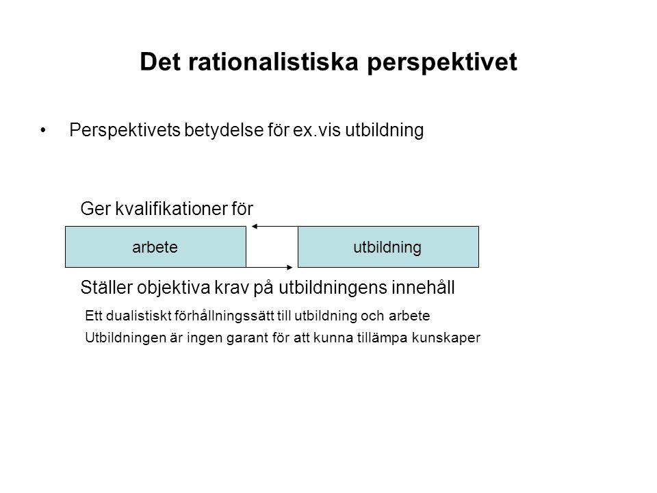 Det rationalistiska perspektivet Perspektivets betydelse för ex.vis utbildning Ger kvalifikationer för Ställer objektiva krav på utbildningens innehål