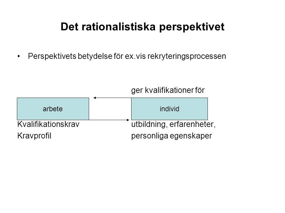 Det rationalistiska perspektivet Perspektivets betydelse för ex.vis rekryteringsprocessen ger kvalifikationer för Kvalifikationskravutbildning, erfare