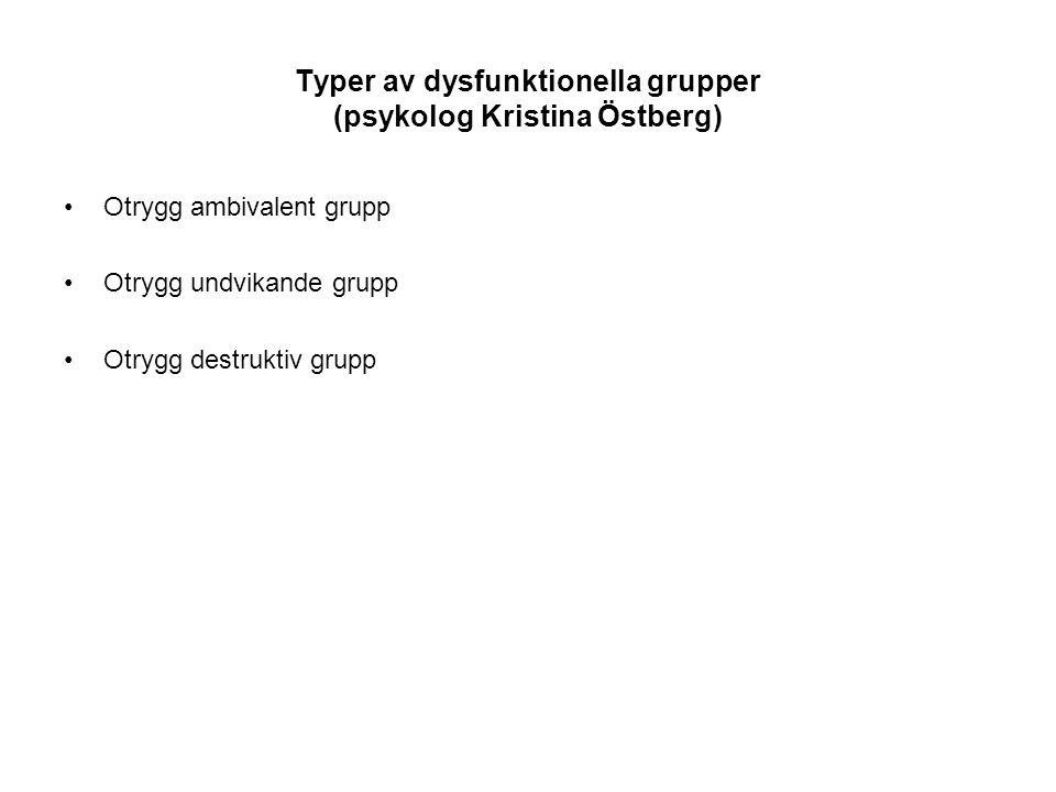 Typer av dysfunktionella grupper (psykolog Kristina Östberg) Otrygg ambivalent grupp Otrygg undvikande grupp Otrygg destruktiv grupp