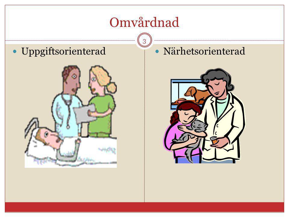 Omvårdnad Uppgiftsorienterad Närhetsorienterad 3