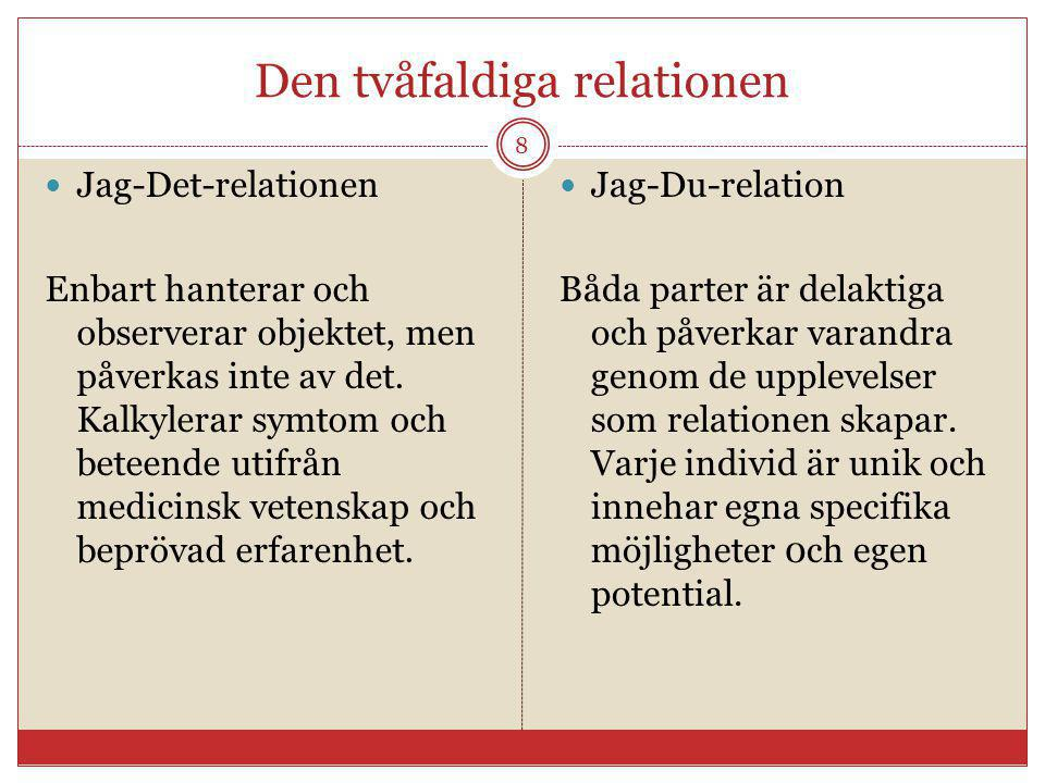 Den tvåfaldiga relationen Jag-Det-relationen Enbart hanterar och observerar objektet, men påverkas inte av det. Kalkylerar symtom och beteende utifrån