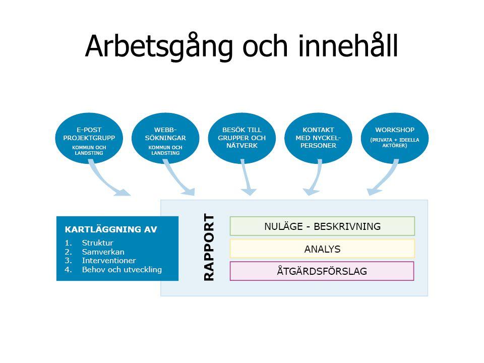 Slutprodukt DEL 1) Summering av hjärt-kärlprevention.