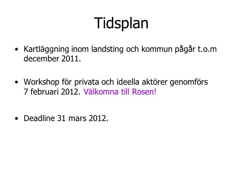 Tidsplan Kartläggning inom landsting och kommun pågår t.o.m december 2011. Workshop för privata och ideella aktörer genomförs 7 februari 2012. Välkomn