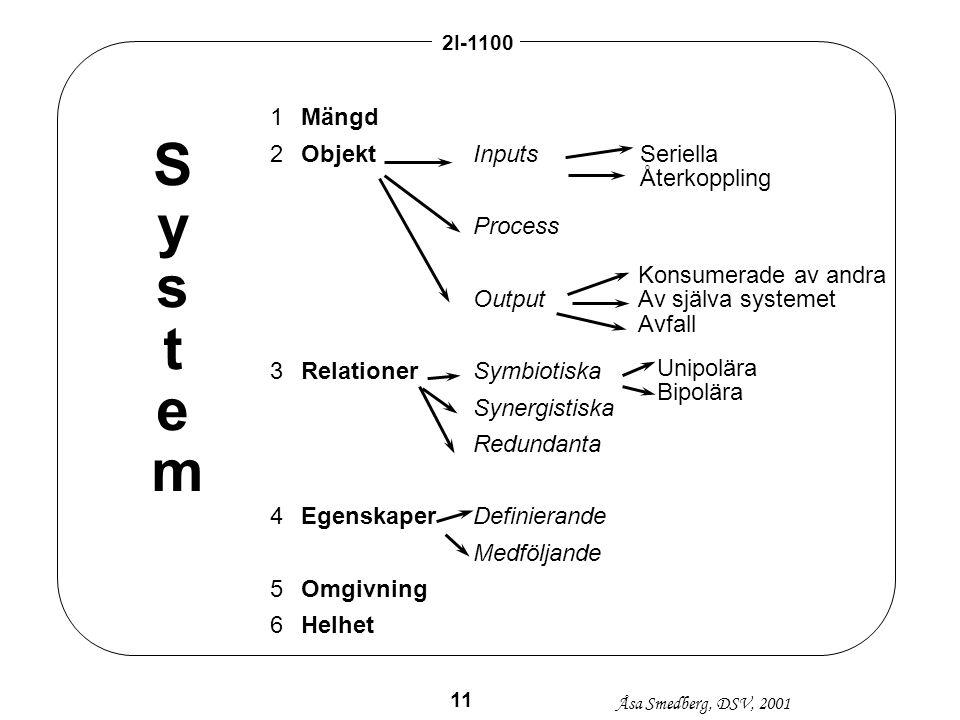 Åsa Smedberg, DSV, 2001 11 System System 1Mängd 2ObjektInputs Process Output 3RelationerSymbiotiska Synergistiska Redundanta 4EgenskaperDefinierande M