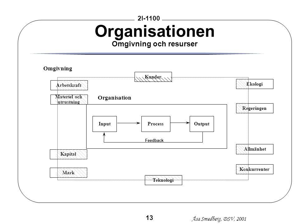 Åsa Smedberg, DSV, 2001 2I-1100 13 Kapital Arbetskraft Materiel och utrustning Mark Ekologi Regeringen Allmänhet Konkurrenter Teknologi Organisationen