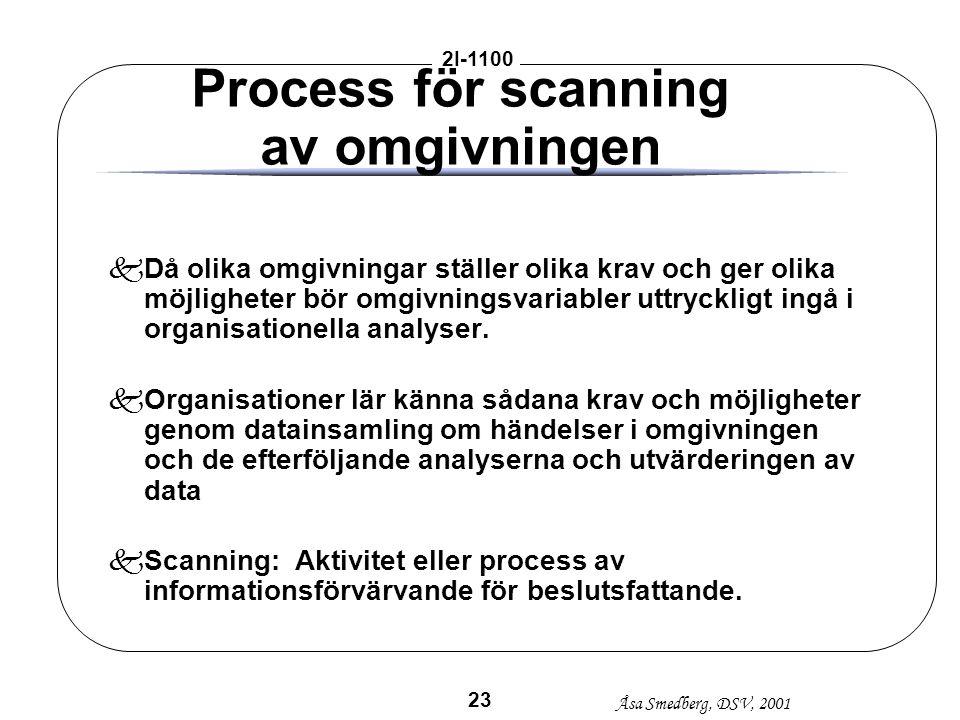 Åsa Smedberg, DSV, 2001 2I-1100 23 Process för scanning av omgivningen kDå olika omgivningar ställer olika krav och ger olika möjligheter bör omgivnin