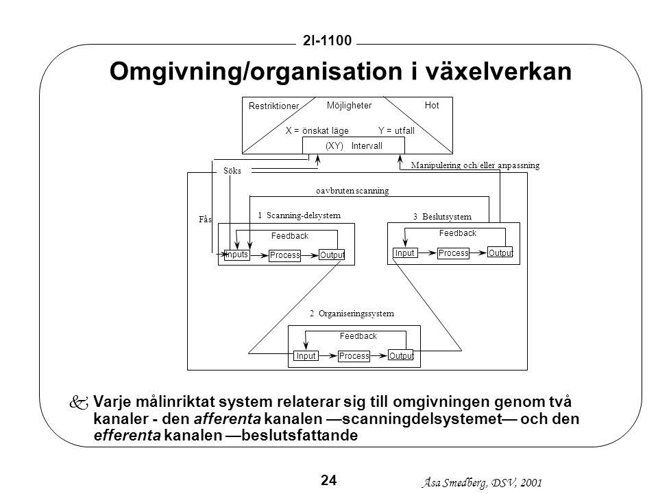 Omgivning/organisation i växelverkan kVarje målinriktat system relaterar sig till omgivningen genom två kanaler - den afferenta kanalen —scanningdelsy