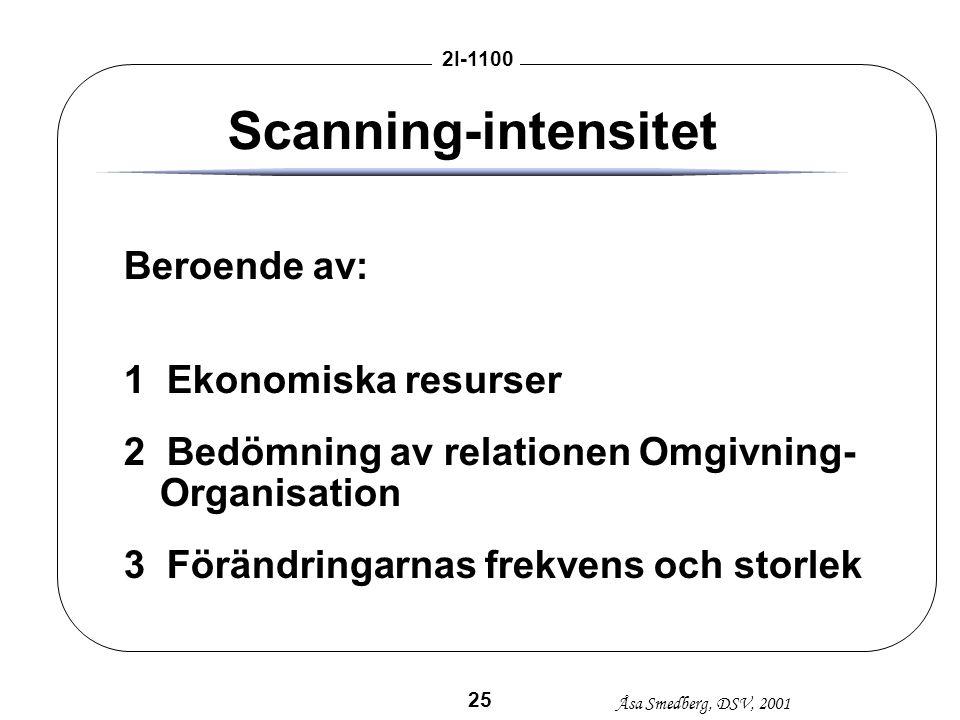 Åsa Smedberg, DSV, 2001 2I-1100 25 Scanning-intensitet Beroende av: 1 Ekonomiska resurser 2 Bedömning av relationen Omgivning- Organisation 3 Förändri