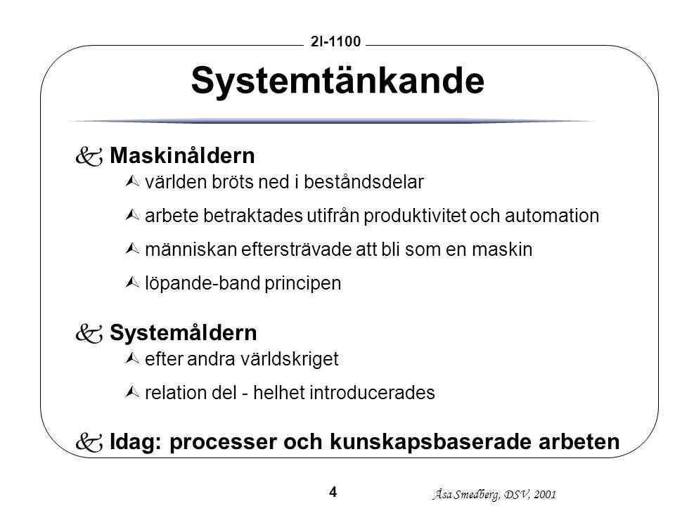 Åsa Smedberg, DSV, 2001 2I-1100 5 Informations- och IT-åldern kIT och information för att stödja människors arbete - istället för att människan skall efterlikna maskiner/tekniken kHelhetssyn på organisationer kräver fungerande relationer internt; mellan människor och grupper av människor samt externt; mellan organisation och externa kunder och leverantörer