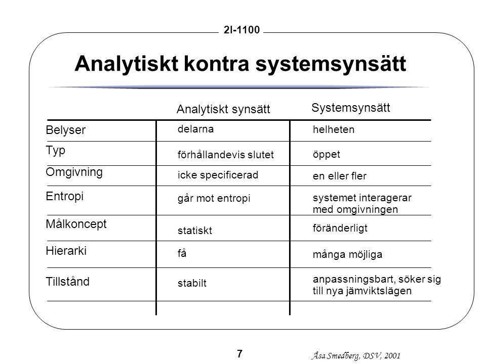 Åsa Smedberg, DSV, 2001 2I-1100 7 Analytiskt kontra systemsynsätt Analytiskt synsätt Systemsynsätt Belyser Typ Omgivning Entropi Målkoncept Hierarki T
