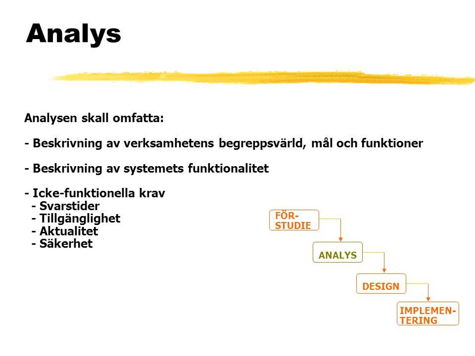 Analys Analysen skall omfatta: - Beskrivning av verksamhetens begreppsvärld, mål och funktioner - Beskrivning av systemets funktionalitet - Icke-funkt