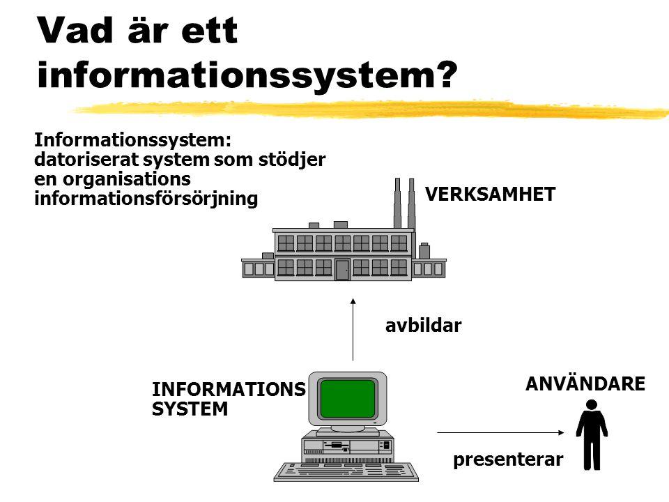 Vad är ett informationssystem? Informationssystem: datoriserat system som stödjer en organisations informationsförsörjning INFORMATIONS SYSTEM VERKSAM
