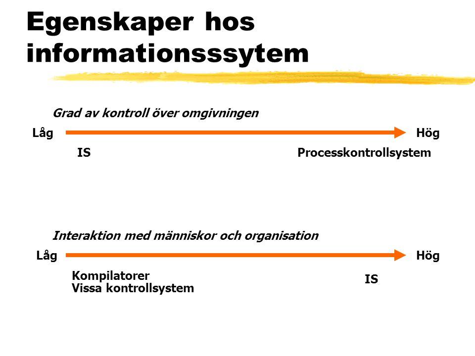 Egenskaper hos informationsssytem Grad av kontroll över omgivningen LågHög ISProcesskontrollsystem LågHög IS Kompilatorer Vissa kontrollsystem Interak