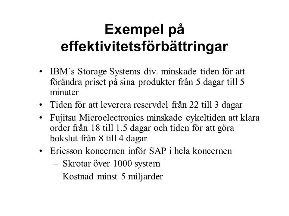 Exempel på effektivitetsförbättringar IBM´s Storage Systems div. minskade tiden för att förändra priset på sina produkter från 5 dagar till 5 minuter