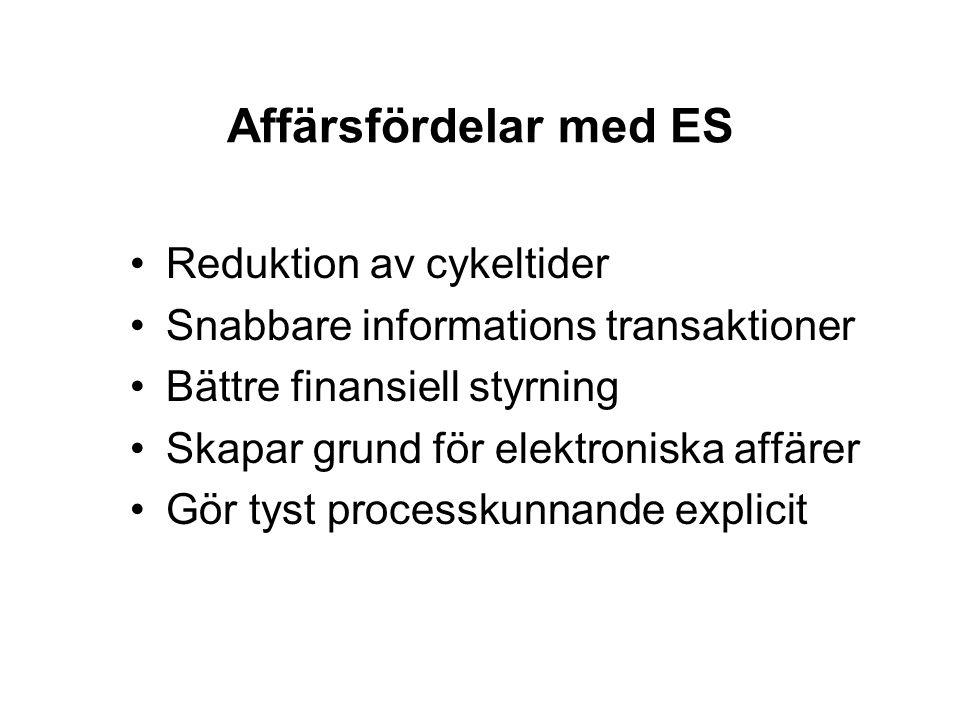 Affärsfördelar med ES Reduktion av cykeltider Snabbare informations transaktioner Bättre finansiell styrning Skapar grund för elektroniska affärer Gör