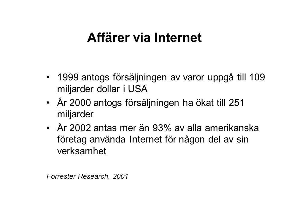 Affärer via Internet 1999 antogs försäljningen av varor uppgå till 109 miljarder dollar i USA År 2000 antogs försäljningen ha ökat till 251 miljarder