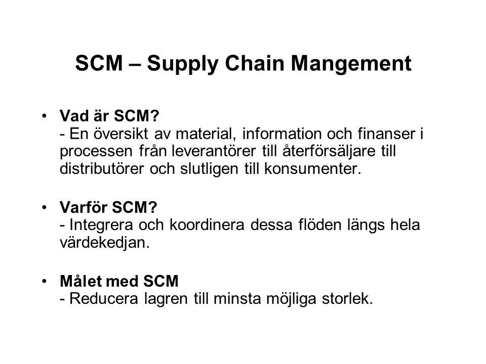 SCM – Supply Chain Mangement Vad är SCM? - En översikt av material, information och finanser i processen från leverantörer till återförsäljare till di