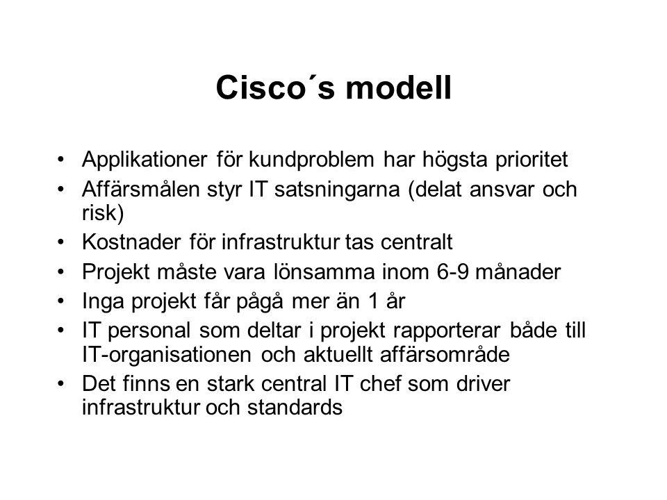 Cisco´s modell Applikationer för kundproblem har högsta prioritet Affärsmålen styr IT satsningarna (delat ansvar och risk) Kostnader för infrastruktur