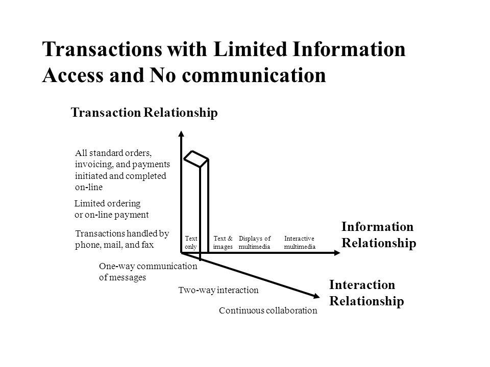 Dimensionerna Varje relationsdimension innehåller många delar som påverkar kundtillfredsställelse –Transaktioner: tillförlitlighet, säkerhet, garantier, leveranser –Information: relevans, aktualitet, ansvar, integritet –Interaction: lättåtkomst, öppenhet, upplevd ärlighet Har även stor påverkan på förtroende, varumärke och juridik