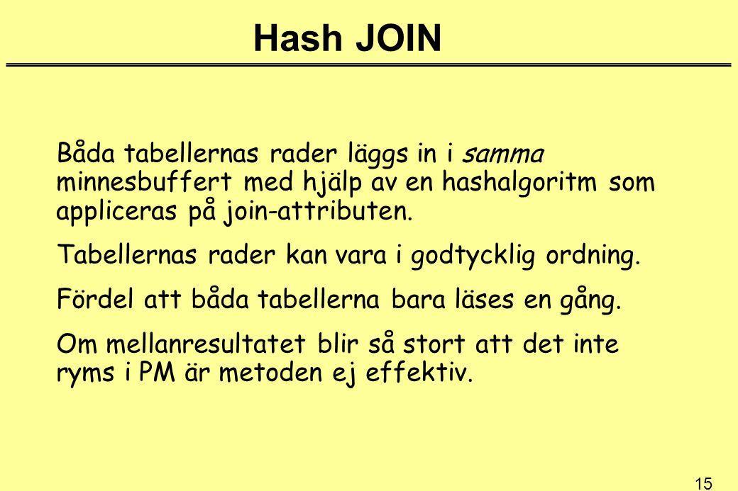 15 Hash JOIN Båda tabellernas rader läggs in i samma minnesbuffert med hjälp av en hashalgoritm som appliceras på join-attributen.