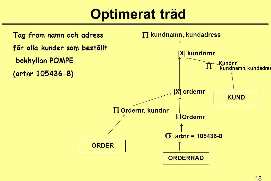 18 kundnamn, kundadress ORDERRAD KUND ORDER Ordernr, kundnr   |X| ordernr Kundnr, kundnamn, kundadress  |X| kundnrnr  artnr = 105436-8 Optimerat träd Tag fram namn och adress för alla kunder som beställt bokhyllan POMPE (artnr 105436-8) Ordernr 