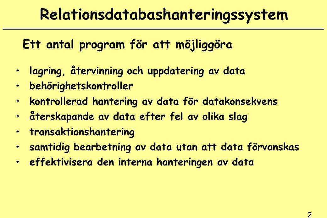 2 Relationsdatabashanteringssystem Ett antal program för att möjliggöra lagring, återvinning och uppdatering av data behörighetskontroller kontrollerad hantering av data för datakonsekvens återskapande av data efter fel av olika slag transaktionshantering samtidig bearbetning av data utan att data förvanskas effektivisera den interna hanteringen av data