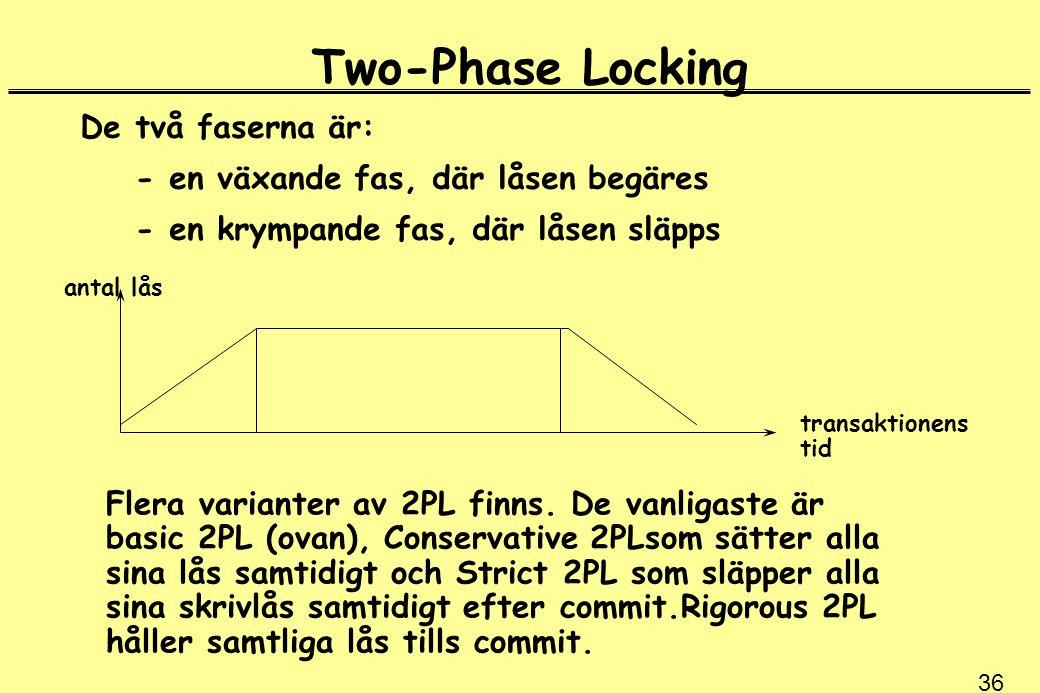36 Two-Phase Locking De två faserna är: - en växande fas, där låsen begäres - en krympande fas, där låsen släpps antal lås transaktionens tid Flera varianter av 2PL finns.