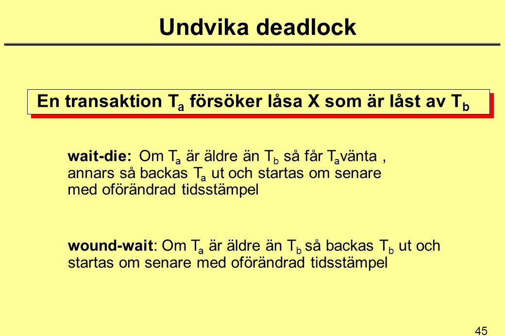 45 Undvika deadlock wait-die: Om T a är äldre än T b så får T a vänta, annars så backas T a ut och startas om senare med oförändrad tidsstämpel wound-wait: Om T a är äldre än T b så backas T b ut och startas om senare med oförändrad tidsstämpel En transaktion T a försöker låsa X som är låst av T b