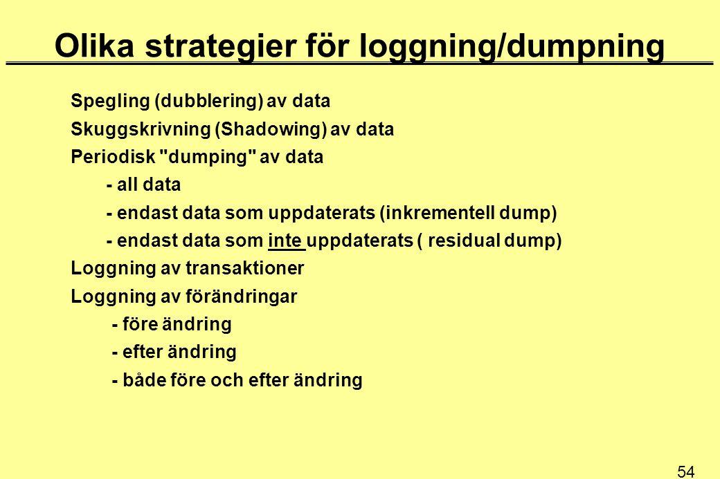 54 Olika strategier för loggning/dumpning Spegling (dubblering) av data Skuggskrivning (Shadowing) av data Periodisk dumping av data - all data - endast data som uppdaterats (inkrementell dump) - endast data som inte uppdaterats ( residual dump) Loggning av transaktioner Loggning av förändringar - före ändring - efter ändring - både före och efter ändring
