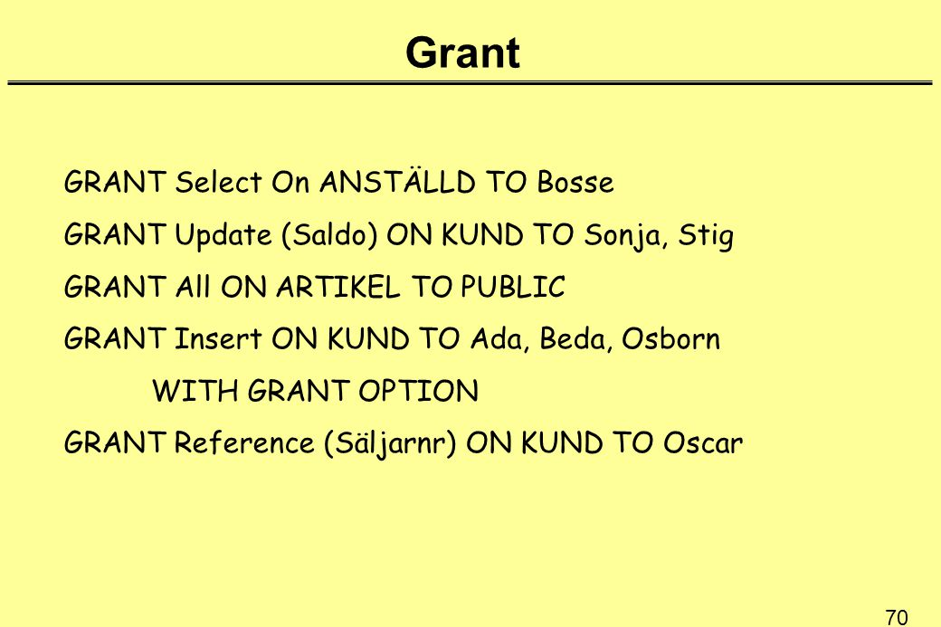 70 Grant GRANT Select On ANSTÄLLD TO Bosse GRANT Update (Saldo) ON KUND TO Sonja, Stig GRANT All ON ARTIKEL TO PUBLIC GRANT Insert ON KUND TO Ada, Beda, Osborn WITH GRANT OPTION GRANT Reference (Säljarnr) ON KUND TO Oscar