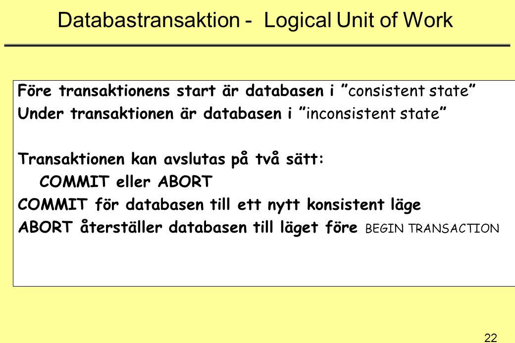 """22 Databastransaktion - Logical Unit of Work Före transaktionens start är databasen i """"consistent state"""" Under transaktionen är databasen i """"inconsist"""