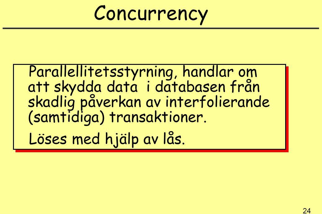24 Concurrency Parallellitetsstyrning, handlar om att skydda data i databasen från skadlig påverkan av interfolierande (samtidiga) transaktioner. Löse
